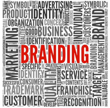 Know Your Brand Part: The top 10 questions you need to ask yourself